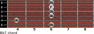 Bb-7 for guitar on frets 6, 4, 6, 6, 6, 6