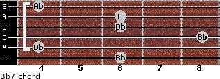 Bb-7 for guitar on frets 6, 4, 8, 6, 6, 4