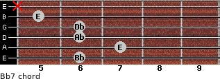 Bbº7 for guitar on frets 6, 7, 6, 6, 5, x