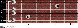 Bbº7 for guitar on frets 6, 7, 6, 6, 9, 6