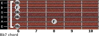 Bb-7 for guitar on frets 6, 8, 6, 6, 6, 6