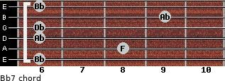 Bb-7 for guitar on frets 6, 8, 6, 6, 9, 6
