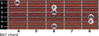 Bb-7 for guitar on frets 6, 8, 8, 6, 6, 4