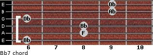 Bb-7 for guitar on frets 6, 8, 8, 6, 9, 9