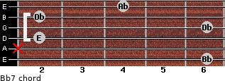 Bbº7 for guitar on frets 6, x, 2, 6, 2, 4