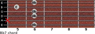 Bbº7 for guitar on frets 6, x, 6, 6, 5, 6