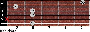 Bbº7 for guitar on frets 6, x, 6, 6, 5, 9