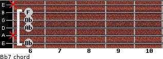 Bb-7 for guitar on frets 6, x, 6, 6, 6, x