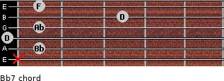 Bb7 for guitar on frets x, 1, 0, 1, 3, 1