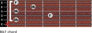 Bb-7 for guitar on frets x, 1, 3, 1, 2, 1