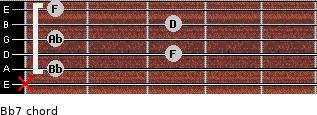 Bb7 for guitar on frets x, 1, 3, 1, 3, 1