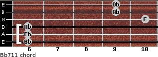 Bb-7/11 for guitar on frets 6, 6, 6, 10, 9, 9