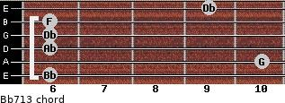 Bb-7/13 for guitar on frets 6, 10, 6, 6, 6, 9