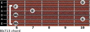 Bb7/13 for guitar on frets 6, 10, 6, 7, 6, 10