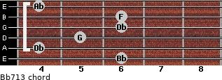 Bb-7/13 for guitar on frets 6, 4, 5, 6, 6, 4