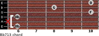 Bb7/13 for guitar on frets 6, x, 6, 10, 8, 10