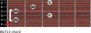 Bb-7/13 for guitar on frets x, 1, 3, 1, 2, 3