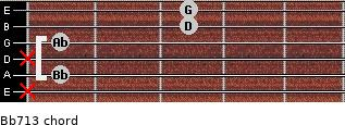 Bb7/13 for guitar on frets x, 1, x, 1, 3, 3