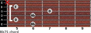 Bb7(-5) for guitar on frets 6, 5, 6, 7, 5, x
