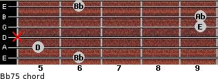 Bb7(-5) for guitar on frets 6, 5, x, 9, 9, 6