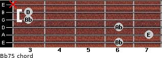 Bb7(-5) for guitar on frets 6, 7, 6, 3, 3, x