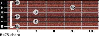 Bb7(-5) for guitar on frets 6, 7, 6, 7, 9, 6