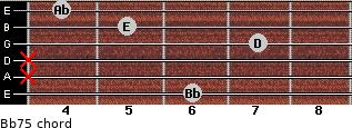 Bb7(-5) for guitar on frets 6, x, x, 7, 5, 4