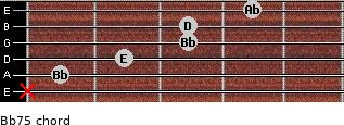 Bb7(-5) for guitar on frets x, 1, 2, 3, 3, 4