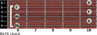 Bb7/6 for guitar on frets 6, 10, 6, 10, 6, 10