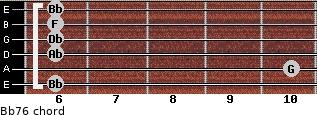 Bb-7/6 for guitar on frets 6, 10, 6, 6, 6, 6
