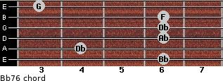 Bb-7/6 for guitar on frets 6, 4, 6, 6, 6, 3