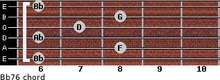 Bb7/6 for guitar on frets 6, 8, 6, 7, 8, 6