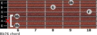 Bb-7/6 for guitar on frets 6, x, 6, 10, 8, 9
