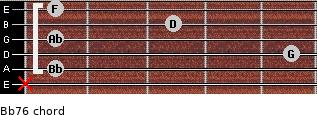 Bb7/6 for guitar on frets x, 1, 5, 1, 3, 1