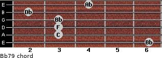 Bb-7/9 for guitar on frets 6, 3, 3, 3, 2, 4