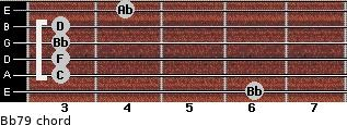 Bb7/9 for guitar on frets 6, 3, 3, 3, 3, 4