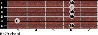 Bb-7/9 for guitar on frets 6, 3, 6, 6, 6, 6