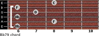 Bb7/9 for guitar on frets 6, 8, 6, 7, 6, 8