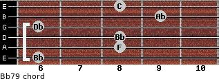 Bb-7/9 for guitar on frets 6, 8, 8, 6, 9, 8