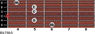 Bb7/9(b5) for guitar on frets 6, 5, x, 5, 5, 4
