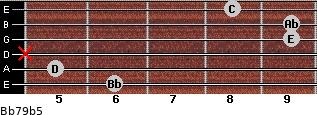 Bb7/9(b5) for guitar on frets 6, 5, x, 9, 9, 8