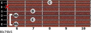 Bb7/9(b5) for guitar on frets 6, 7, 6, 7, x, 8