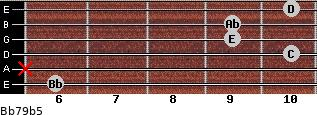 Bb7/9(b5) for guitar on frets 6, x, 10, 9, 9, 10