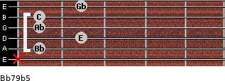Bb7/9(b5) for guitar on frets x, 1, 2, 1, 1, 2