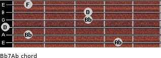 Bb7/Ab for guitar on frets 4, 1, 0, 3, 3, 1