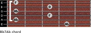 Bb7/Ab for guitar on frets 4, 1, 3, 1, 3, 1