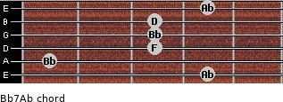 Bb7/Ab for guitar on frets 4, 1, 3, 3, 3, 4