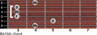 Bb7/Ab for guitar on frets 4, 5, 3, 3, 3, 4