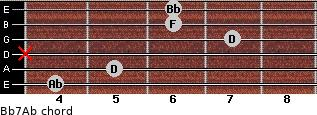 Bb7/Ab for guitar on frets 4, 5, x, 7, 6, 6