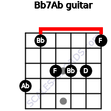 Bb7/Ab for guitar on frets 4, 1, 3, 3, 3, 1